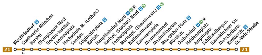 Tram 21 Ab 29 Oktober Verlängerter Linienweg Bis St Veit